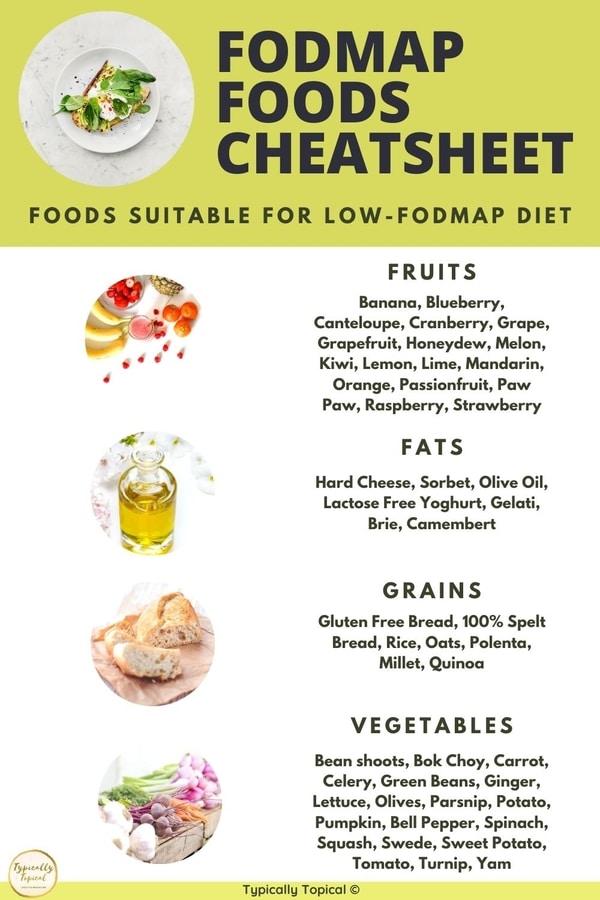 low-fodmap-diet-foods-list