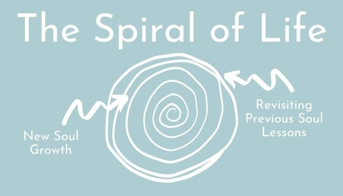 the spiral of life showing the stages of soul growth