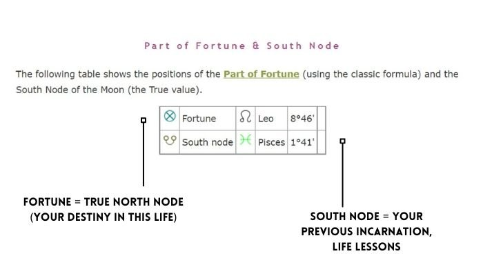 reading north and south node markings in birth chart